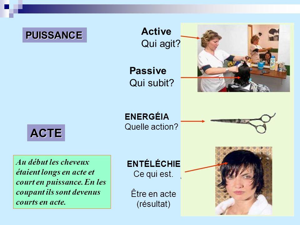 ACTE Active PUISSANCE Qui agit Passive Qui subit ENERGÉIA