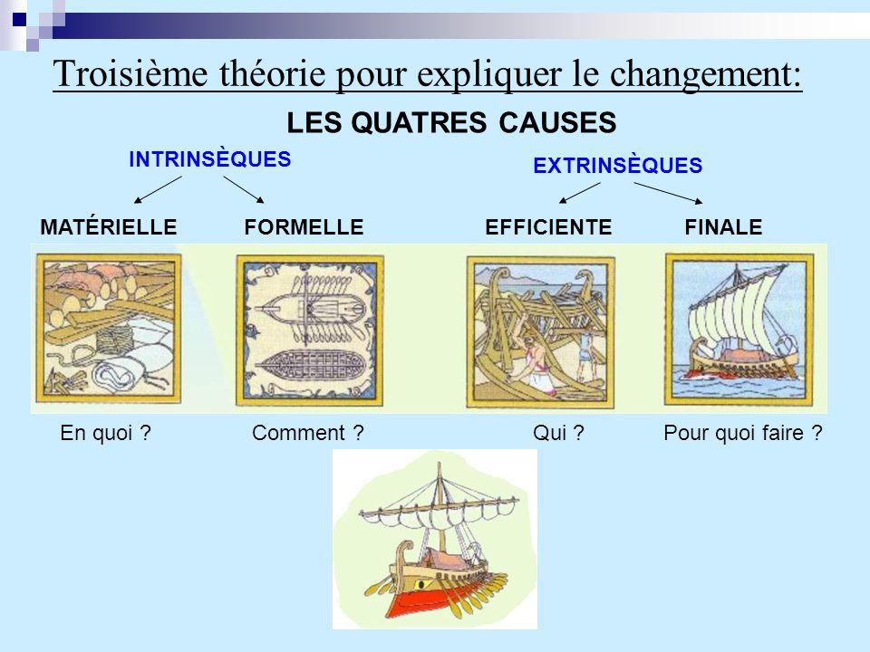 Troisième théorie pour expliquer le changement: