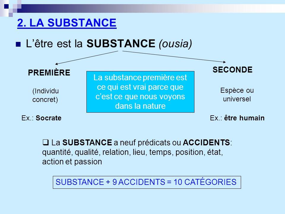 L'être est la SUBSTANCE (ousia)