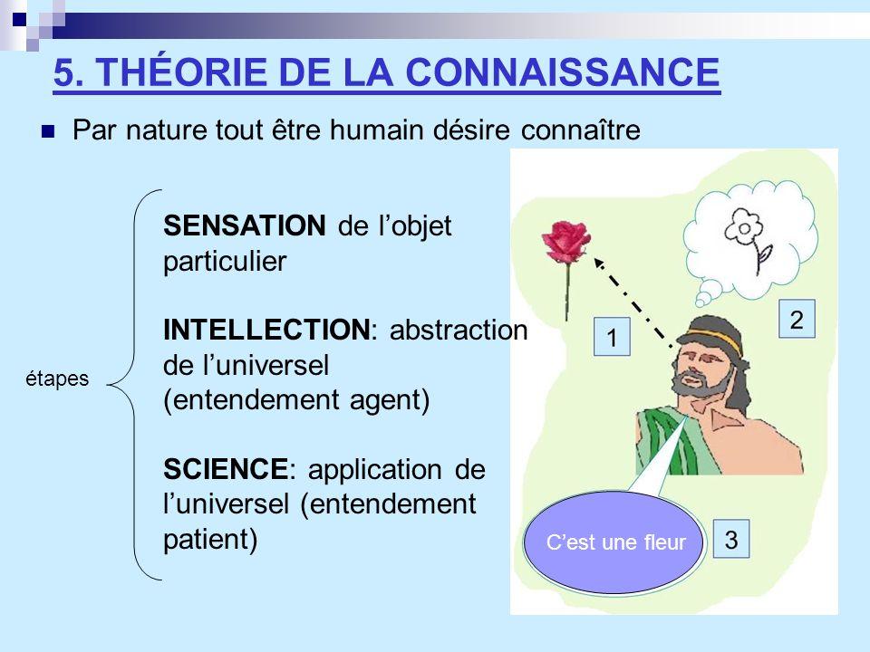 5. THÉORIE DE LA CONNAISSANCE