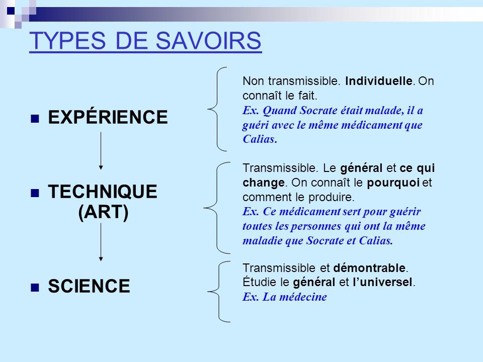 TYPES DE SAVOIRS EXPÉRIENCE TECHNIQUE (ART) SCIENCE