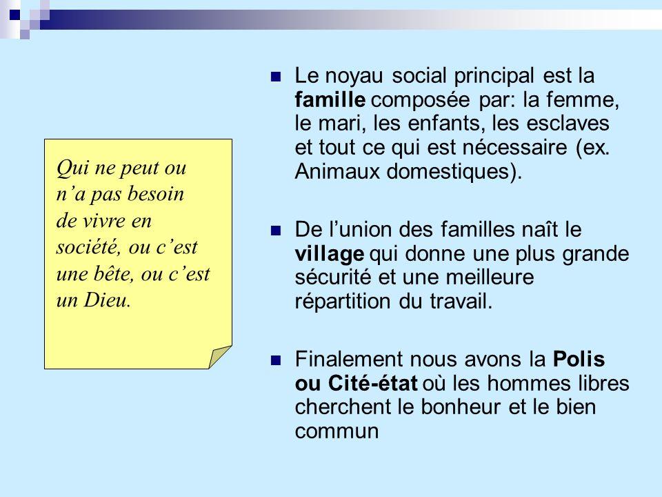 Le noyau social principal est la famille composée par: la femme, le mari, les enfants, les esclaves et tout ce qui est nécessaire (ex. Animaux domestiques).