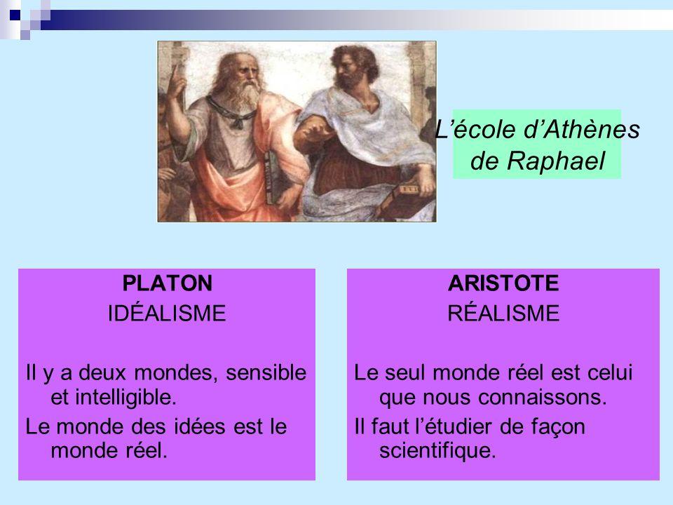 L'école d'Athènes de Raphael PLATON IDÉALISME