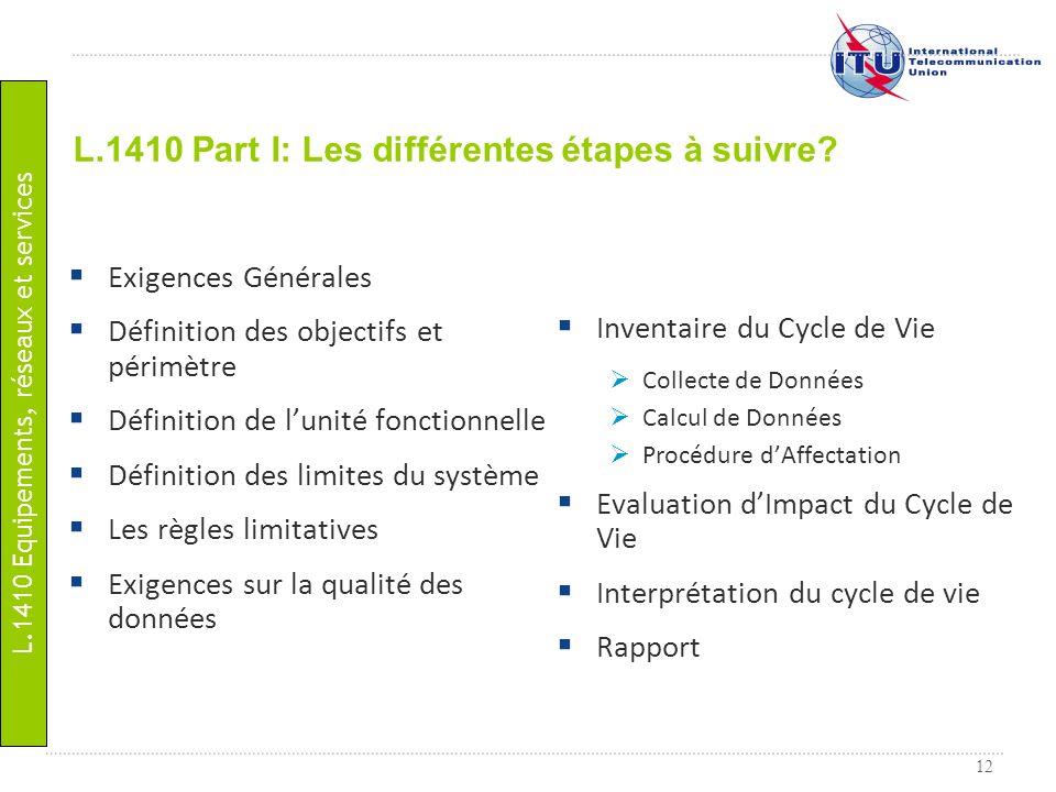 L.1410 Part I: Les différentes étapes à suivre