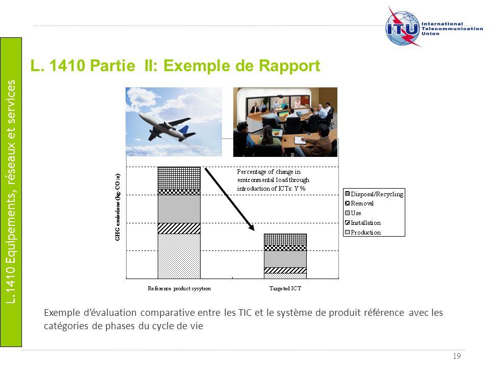 L. 1410 Partie II: Exemple de Rapport