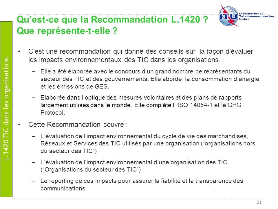 Qu'est-ce que la Recommandation L.1420 Que représente-t-elle