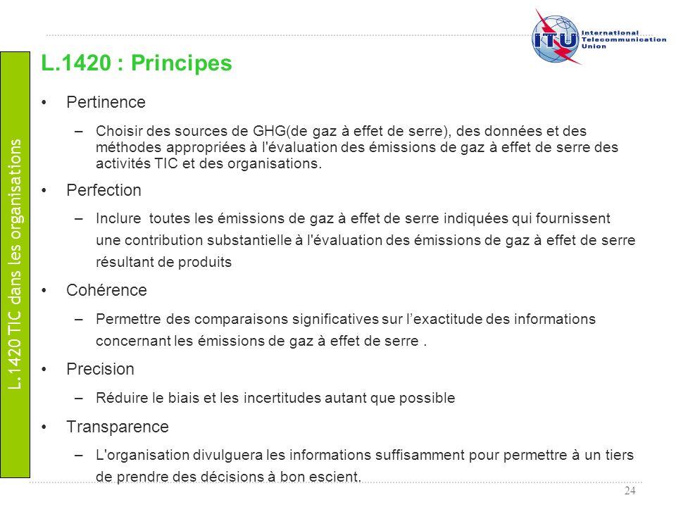 L.1420 TIC dans les organisations