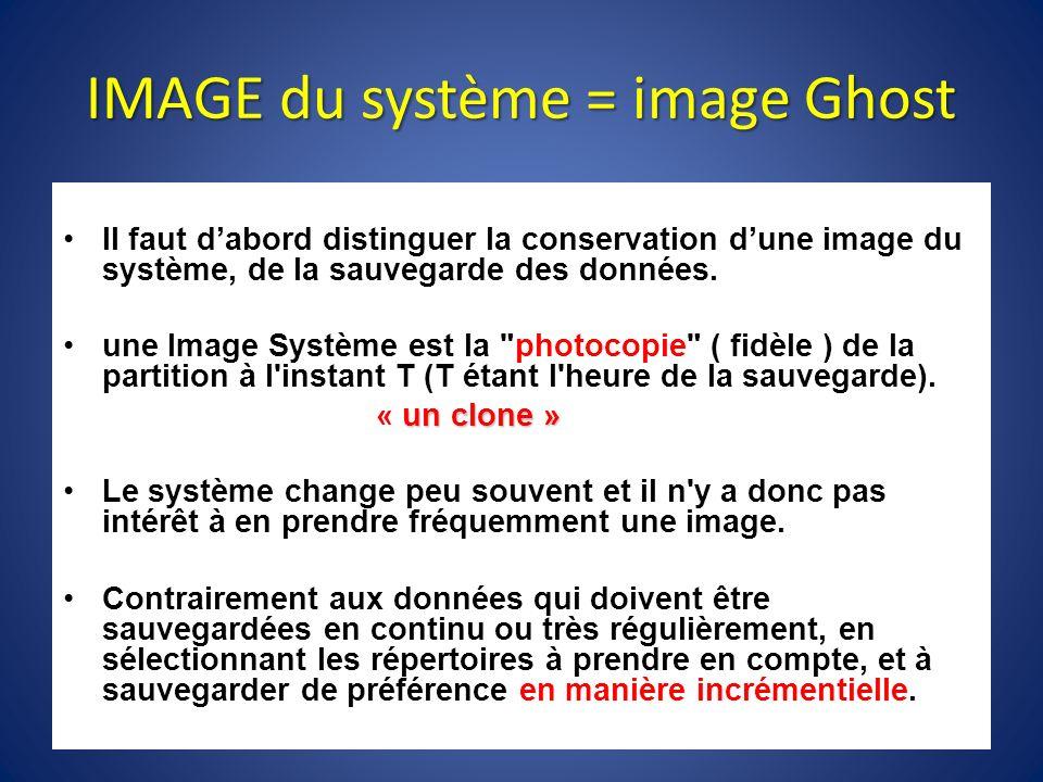 IMAGE du système = image Ghost