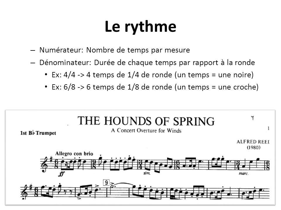 Le rythme Numérateur: Nombre de temps par mesure