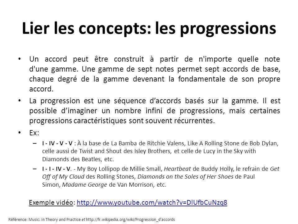 Lier les concepts: les progressions