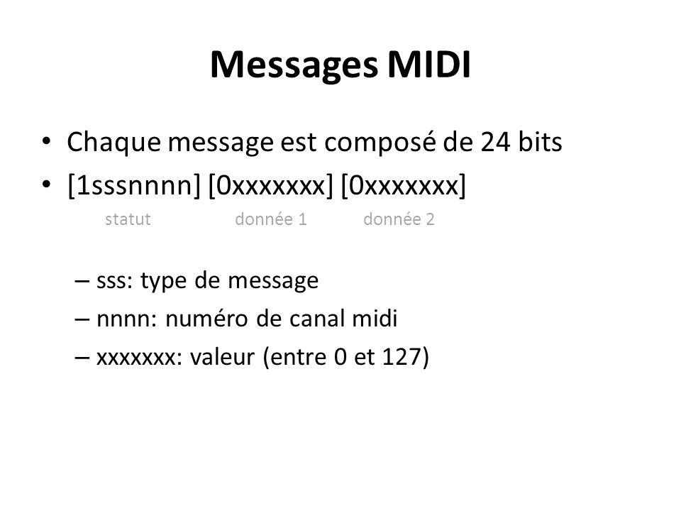 Messages MIDI Chaque message est composé de 24 bits