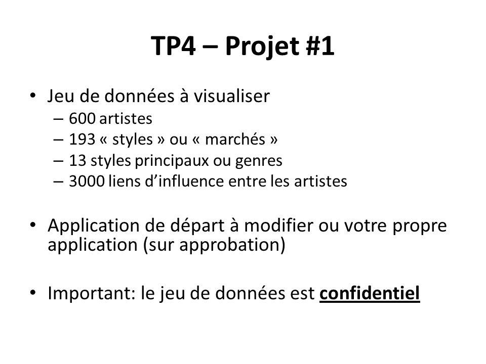 TP4 – Projet #1 Jeu de données à visualiser
