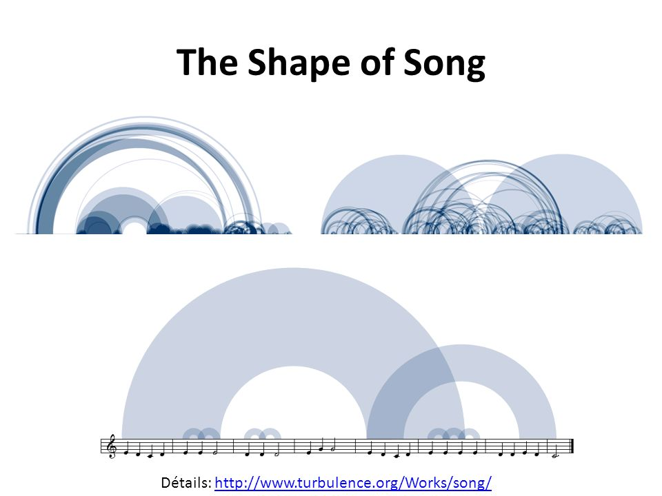 The Shape of Song Détails: http://www.turbulence.org/Works/song/