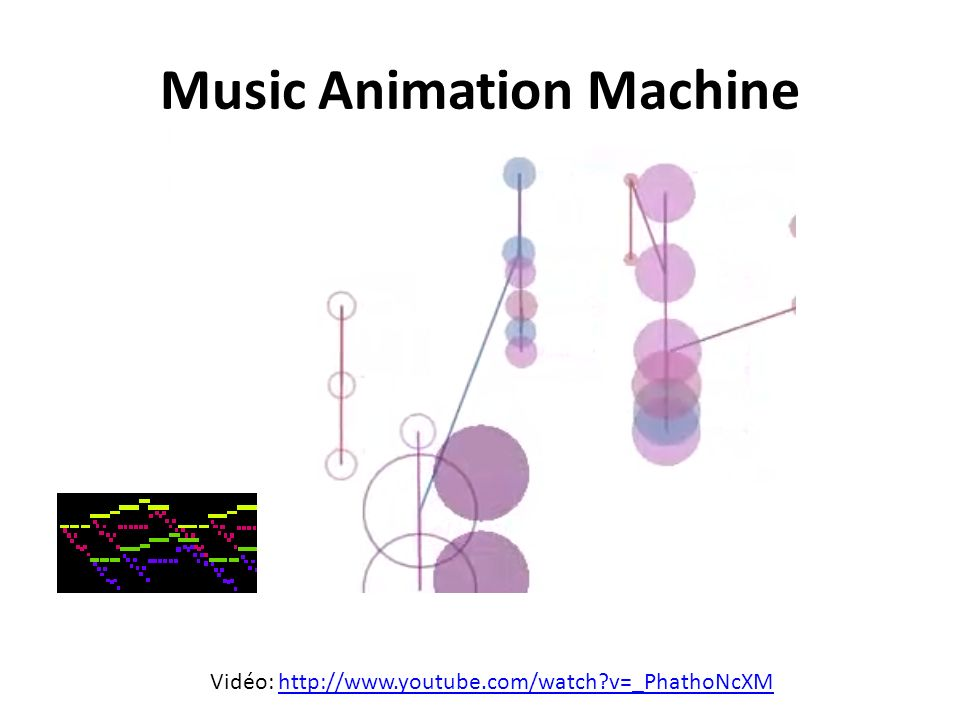 Music Animation Machine