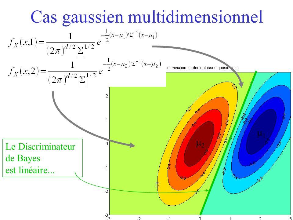 Cas gaussien multidimensionnel