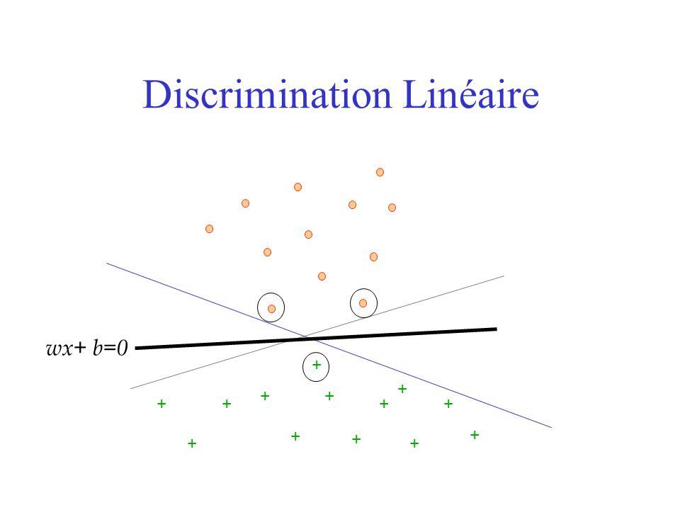 Discrimination Linéaire