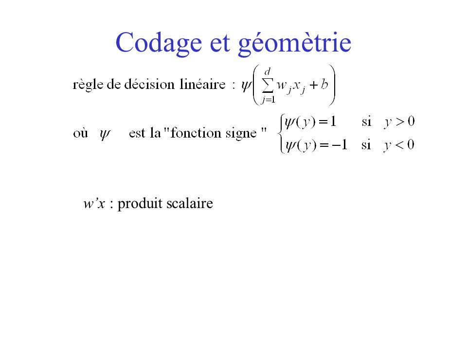 Codage et géomètrie w'x : produit scalaire