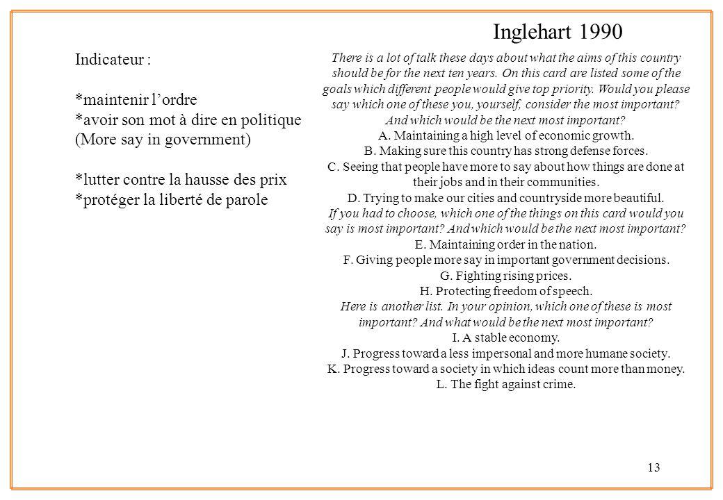 Inglehart 1990