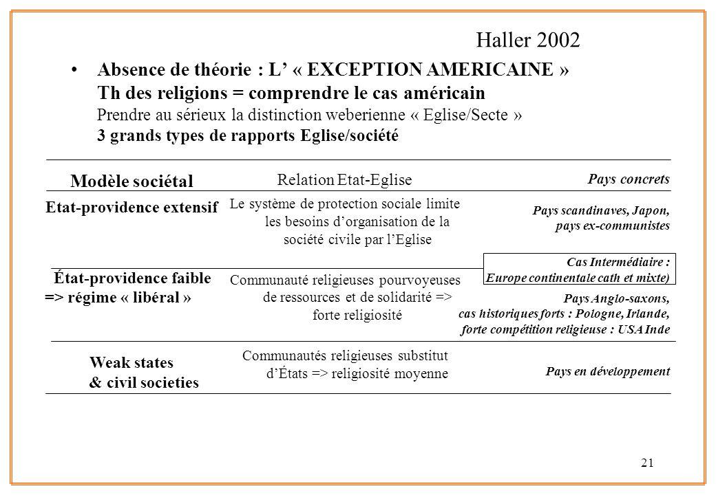 Haller 2002