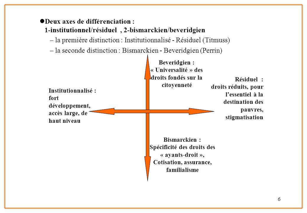 Beveridgien : « Universalité » des droits fondés sur la citoyenneté