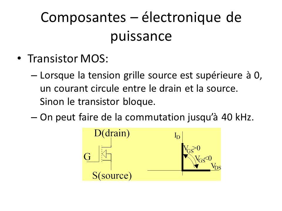 Composantes – électronique de puissance