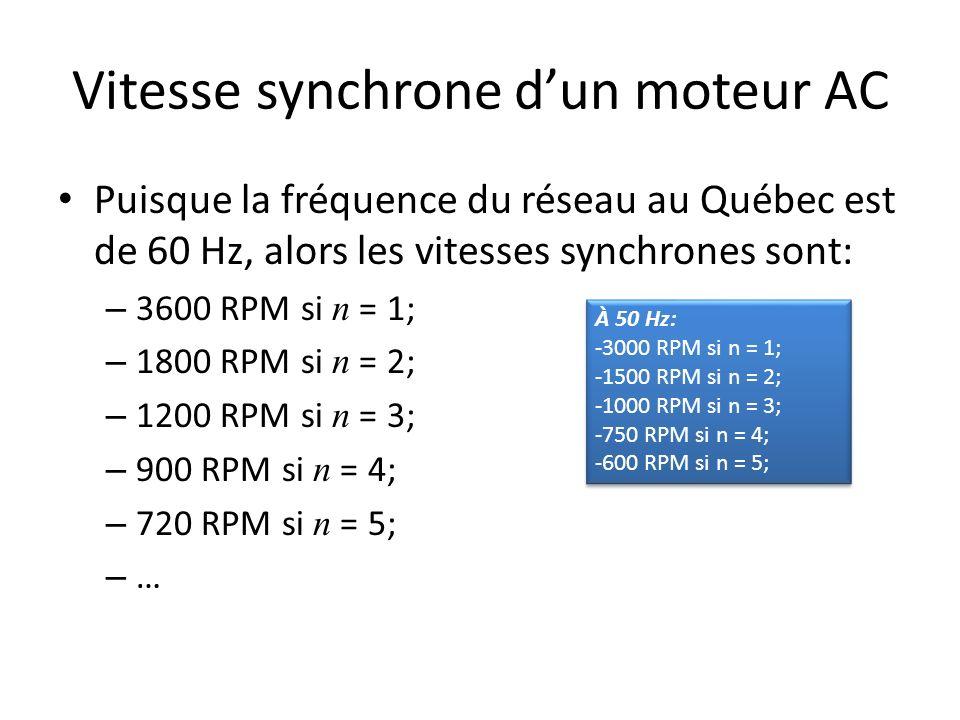 Vitesse synchrone d'un moteur AC