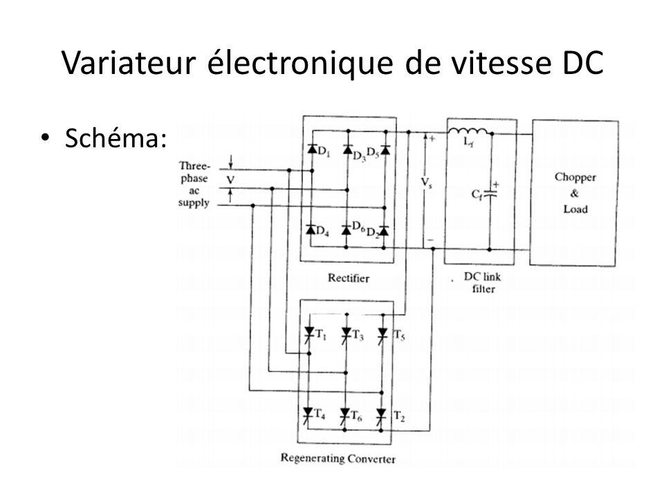 Variateur électronique de vitesse DC