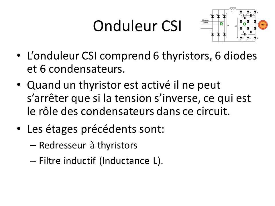 Onduleur CSI L'onduleur CSI comprend 6 thyristors, 6 diodes et 6 condensateurs.
