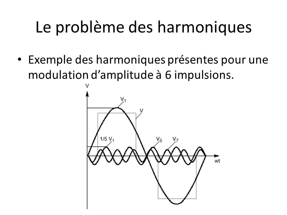 Le problème des harmoniques
