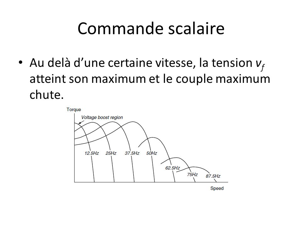 Commande scalaire Au delà d'une certaine vitesse, la tension vf atteint son maximum et le couple maximum chute.
