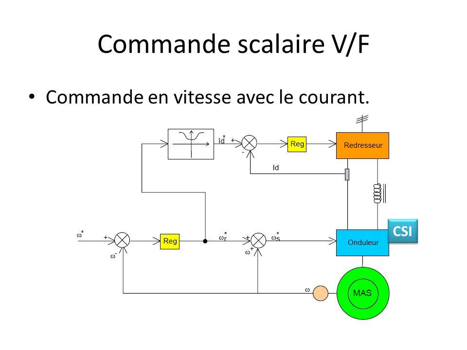 Commande scalaire V/F Commande en vitesse avec le courant. CSI