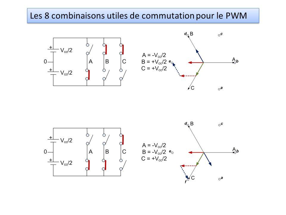 Les 8 combinaisons utiles de commutation pour le PWM