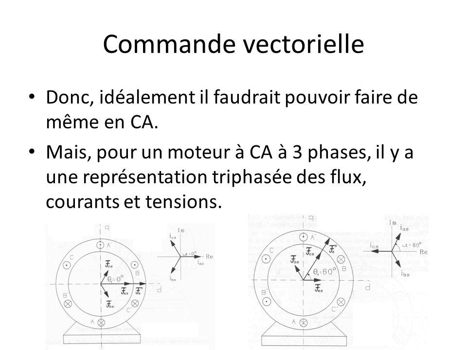 Commande vectorielle Donc, idéalement il faudrait pouvoir faire de même en CA.