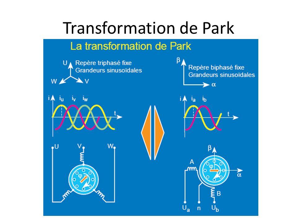 Transformation de Park