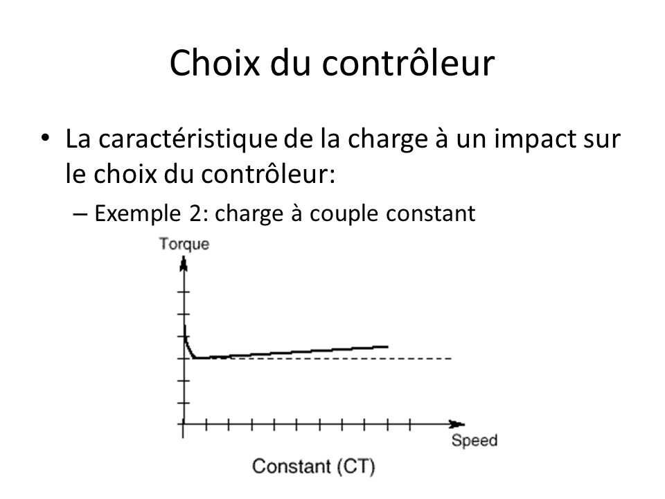 Choix du contrôleur La caractéristique de la charge à un impact sur le choix du contrôleur: Exemple 2: charge à couple constant.