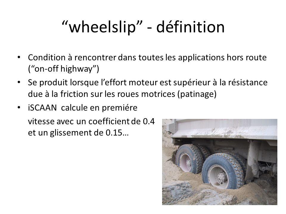 wheelslip - définition