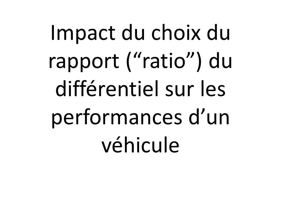 Impact du choix du rapport ( ratio ) du différentiel sur les performances d'un véhicule