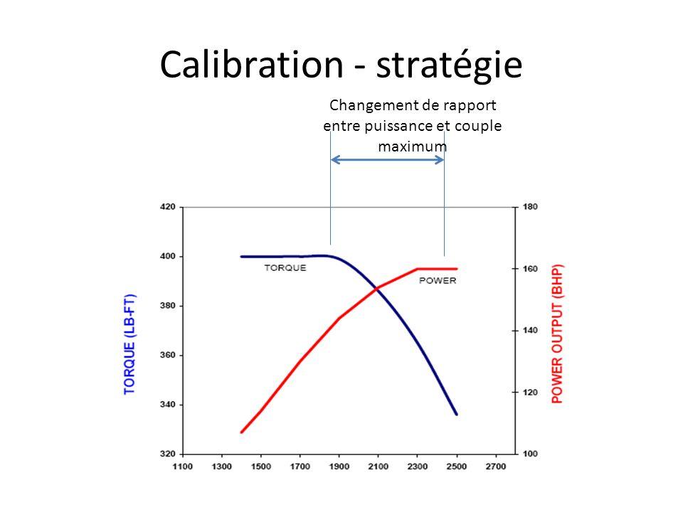 Calibration - stratégie