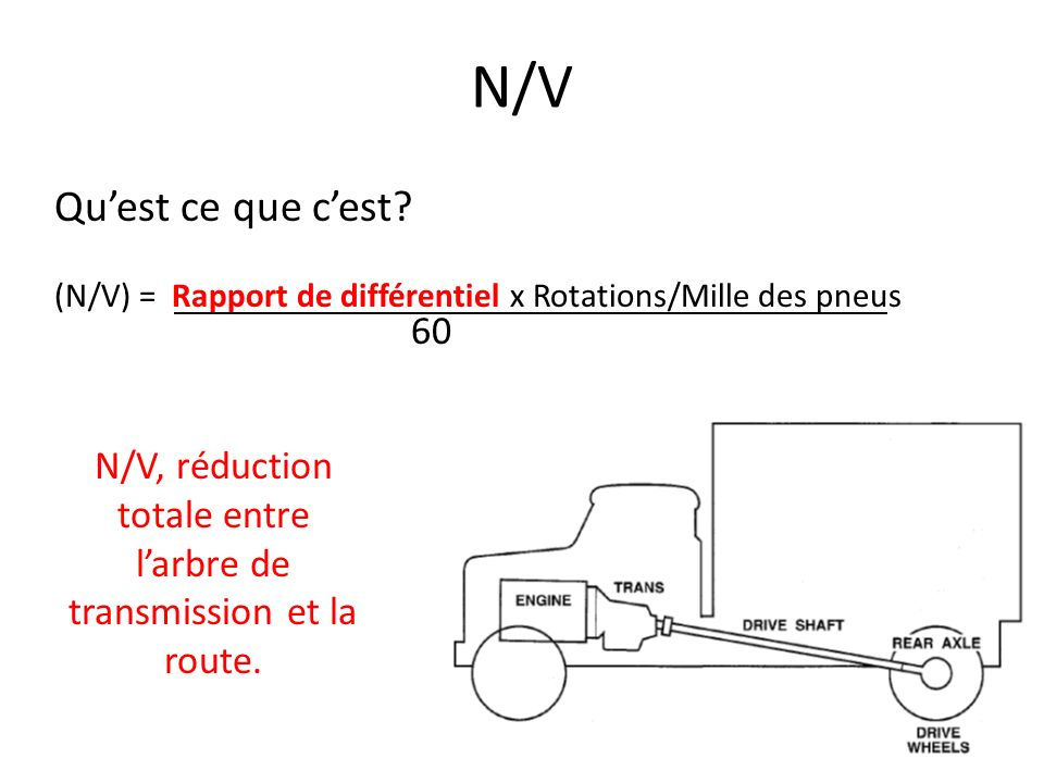 N/V, réduction totale entre l'arbre de transmission et la route.
