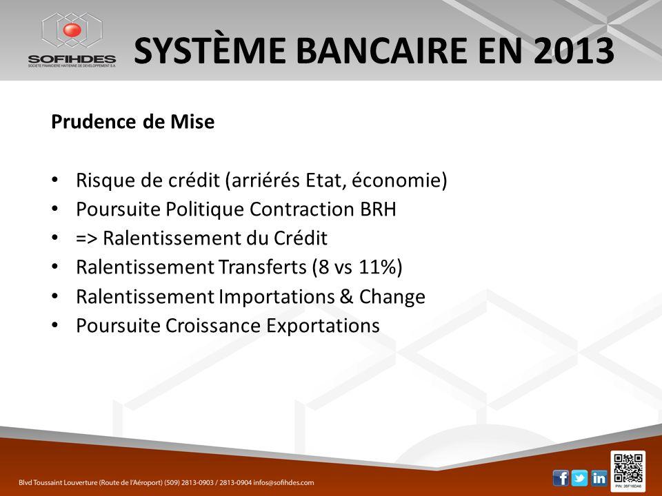 SYSTÈME BANCAIRE EN 2013 Prudence de Mise