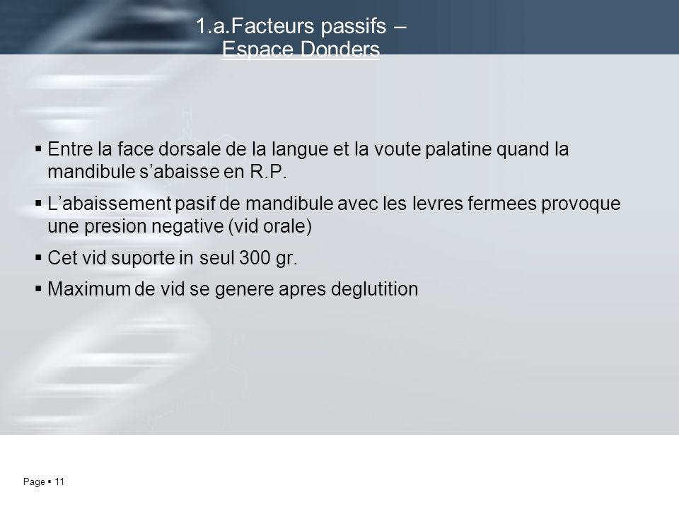 1.a.Facteurs passifs – Espace Donders