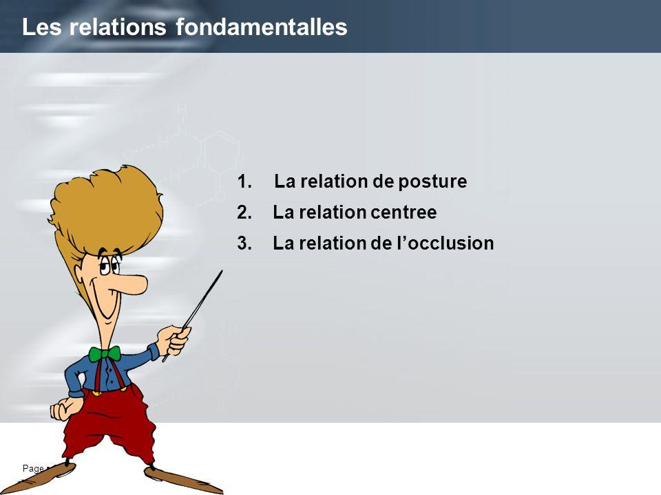 Les relations fondamentalles