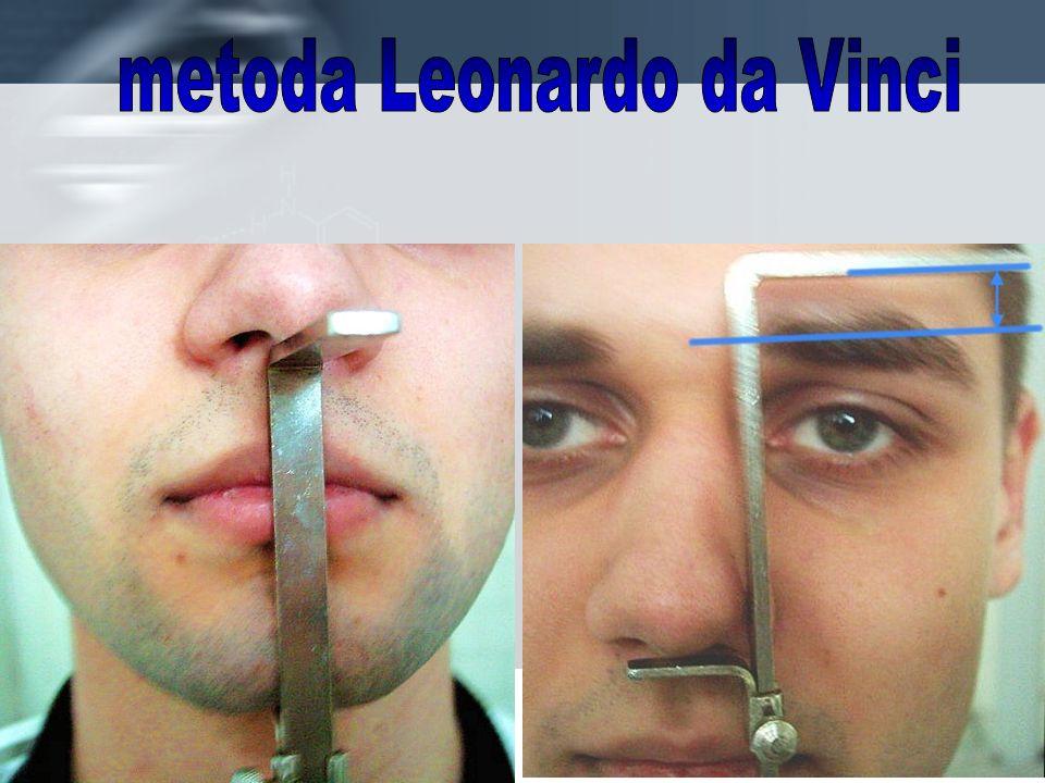 metoda Leonardo da Vinci