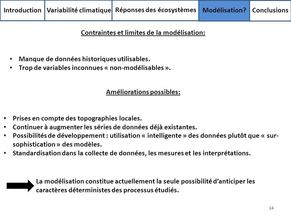 Contraintes et limites de la modélisation: Améliorations possibles: