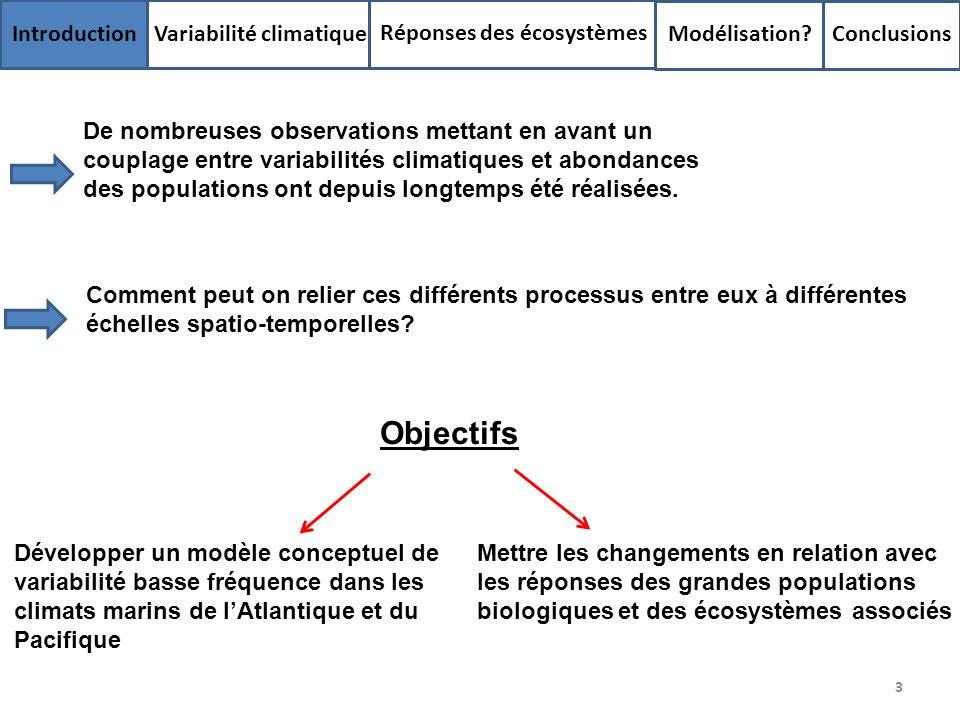 Objectifs Introduction Variabilité climatique Réponses des écosystèmes