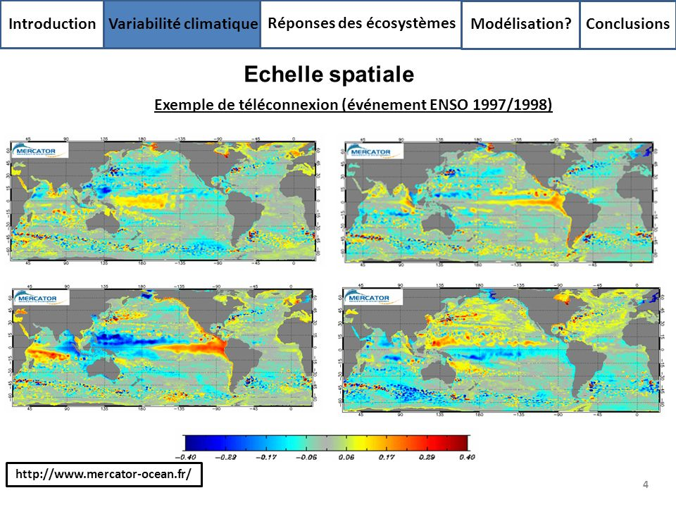 Echelle spatiale Introduction Variabilité climatique