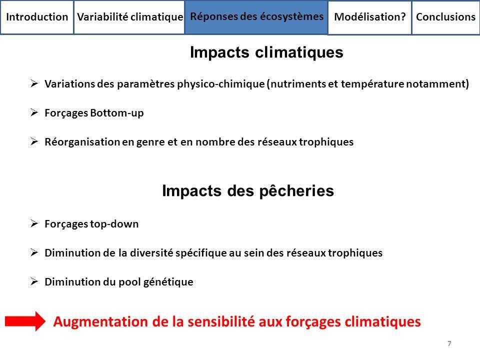 Augmentation de la sensibilité aux forçages climatiques