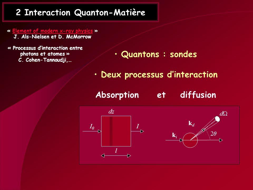 2 Interaction Quanton-Matière