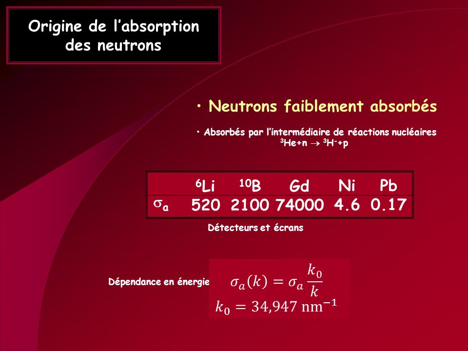 Origine de l'absorption des neutrons