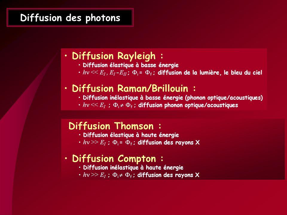Diffusion Raman/Brillouin :